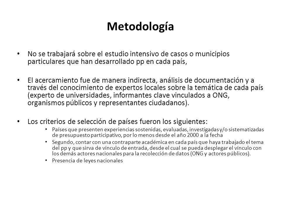 Metodología No se trabajará sobre el estudio intensivo de casos o municipios particulares que han desarrollado pp en cada país, El acercamiento fue de
