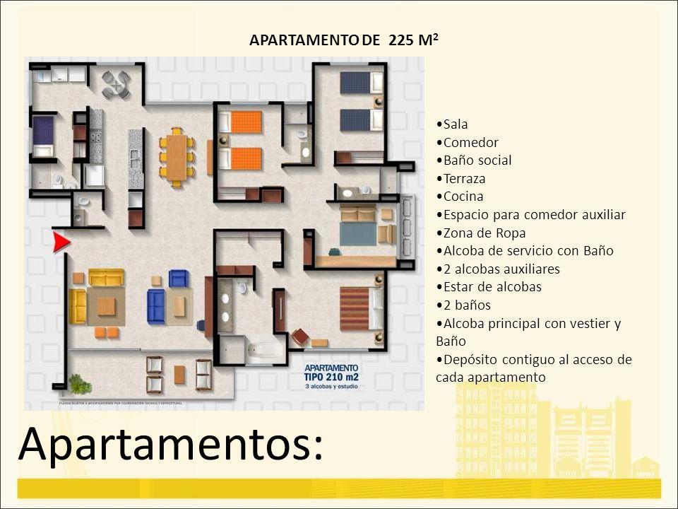 Apartamentos: Sala Comedor Baño social Terraza Cocina Espacio para comedor auxiliar Zona de Ropa Alcoba de servicio con Baño 2 alcobas auxiliares Esta