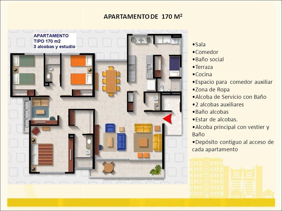 APARTAMENTO DE 170 M 2 Sala Comedor Baño social Terraza Cocina Espacio para comedor auxiliar Zona de Ropa Alcoba de Servicio con Baño 2 alcobas auxili