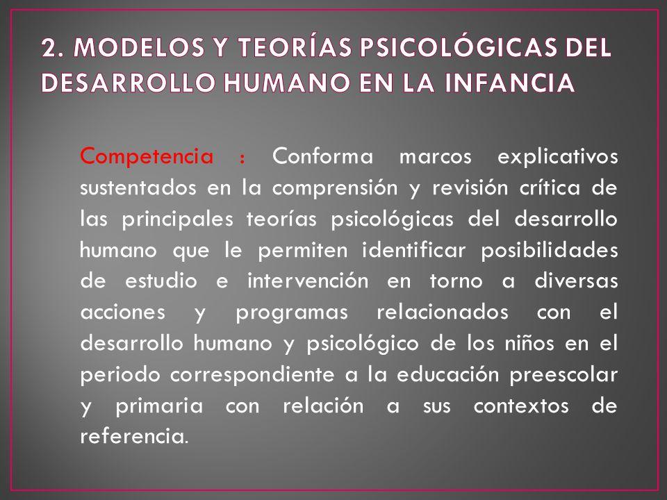Competencia : Conforma marcos explicativos sustentados en la comprensión y revisión crítica de las principales teorías psicológicas del desarrollo hum