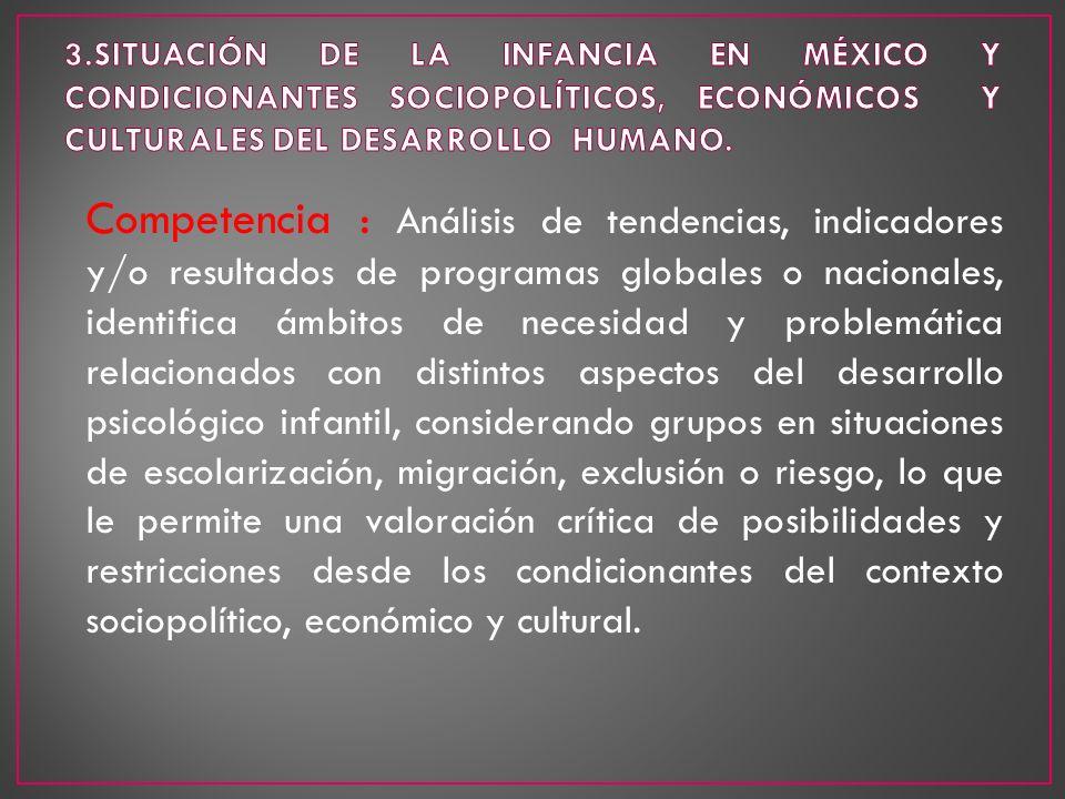 Competencia : Análisis de tendencias, indicadores y/o resultados de programas globales o nacionales, identifica ámbitos de necesidad y problemática re