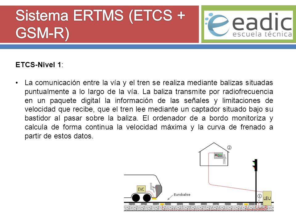 ERTMS nivel 1 + ASFA de respaldo ASFA