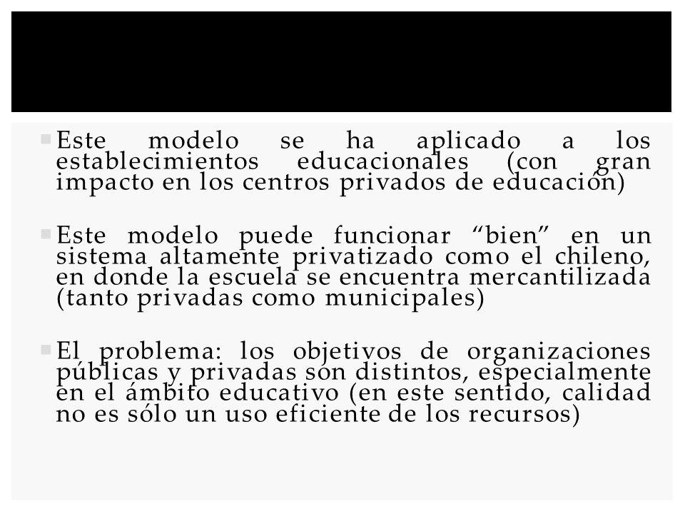 Este modelo se ha aplicado a los establecimientos educacionales (con gran impacto en los centros privados de educación) Este modelo puede funcionar bi