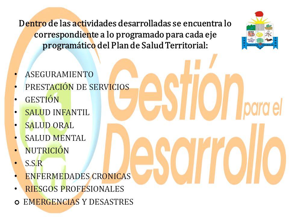 Dentro de las actividades desarrolladas se encuentra lo correspondiente a lo programado para cada eje programático del Plan de Salud Territorial: ASEG