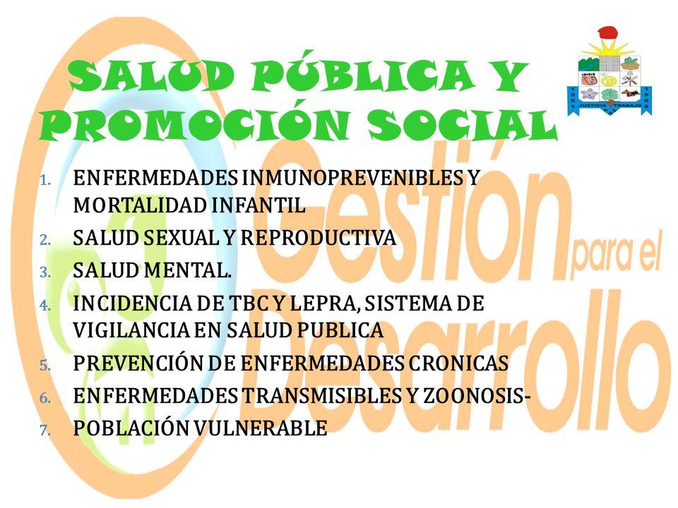 SALUD PÚBLICA Y PROMOCIÓN SOCIAL 1. ENFERMEDADES INMUNOPREVENIBLES Y MORTALIDAD INFANTIL 2. SALUD SEXUAL Y REPRODUCTIVA 3. SALUD MENTAL. 4. INCIDENCIA