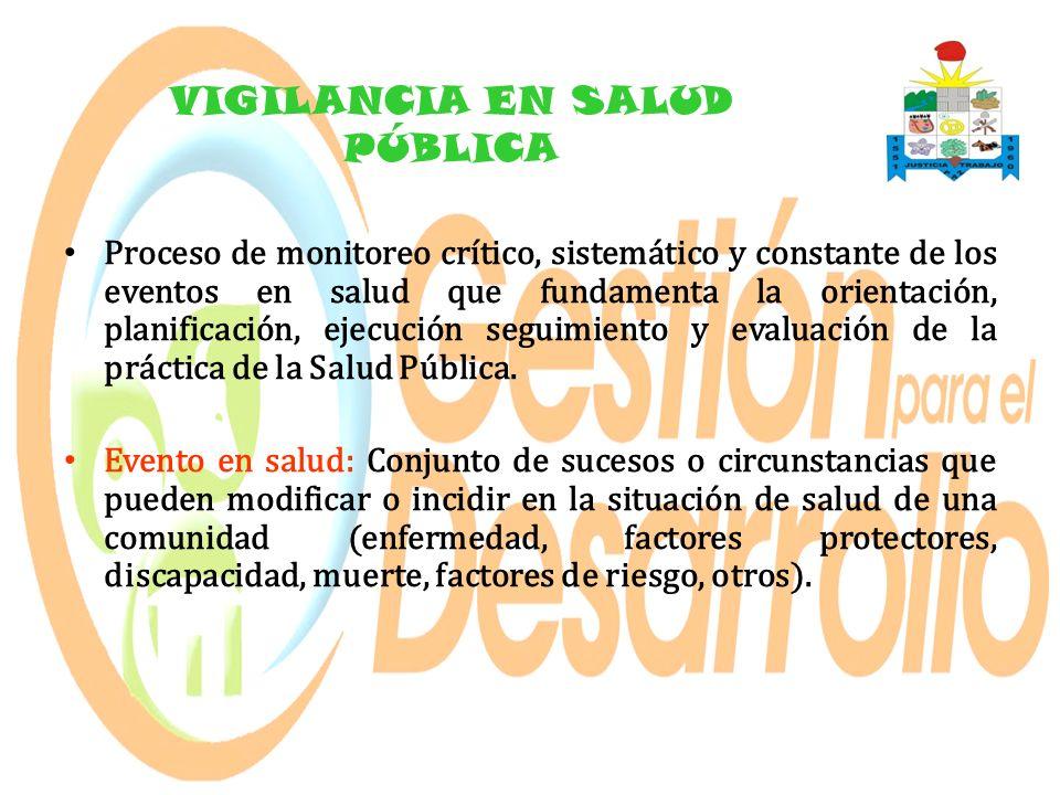 VIGILANCIA EN SALUD PÚBLICA Proceso de monitoreo crítico, sistemático y constante de los eventos en salud que fundamenta la orientación, planificación