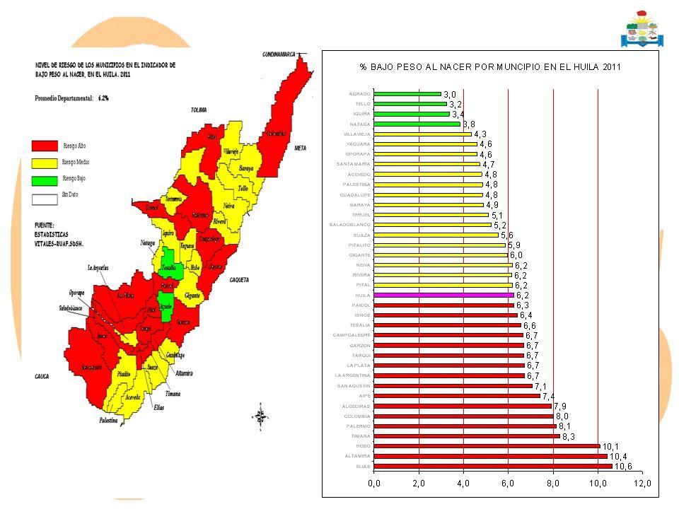 Cobertura de vacunación por municipio al mes de junio en la población de un año - cinco años - cobertura por municipio I ECV programa permanente - Huila de 2012