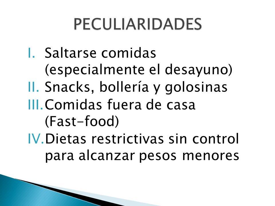 I.Saltarse comidas (especialmente el desayuno) II.Snacks, bollería y golosinas III.Comidas fuera de casa (Fast-food) IV.Dietas restrictivas sin contro