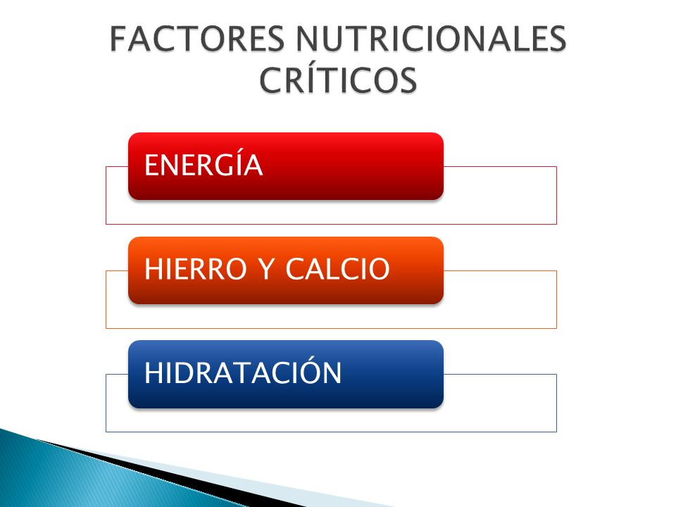 ENERGÍAHIERRO Y CALCIOHIDRATACIÓN