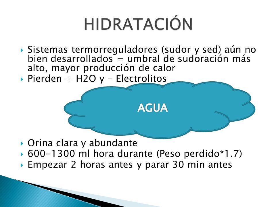 Sistemas termorreguladores (sudor y sed) aún no bien desarrollados = umbral de sudoración más alto, mayor producción de calor Pierden + H2O y - Electrolitos Orina clara y abundante 600-1300 ml hora durante (Peso perdido*1.7) Empezar 2 horas antes y parar 30 min antes