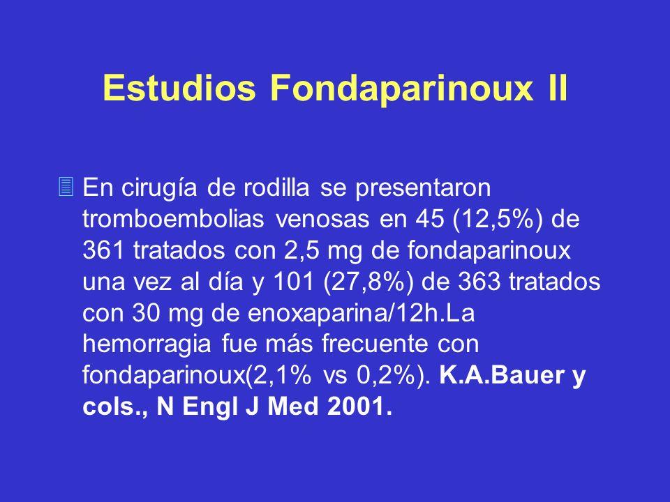 Estudios Fondaparinoux II 3En cirugía de rodilla se presentaron tromboembolias venosas en 45 (12,5%) de 361 tratados con 2,5 mg de fondaparinoux una v