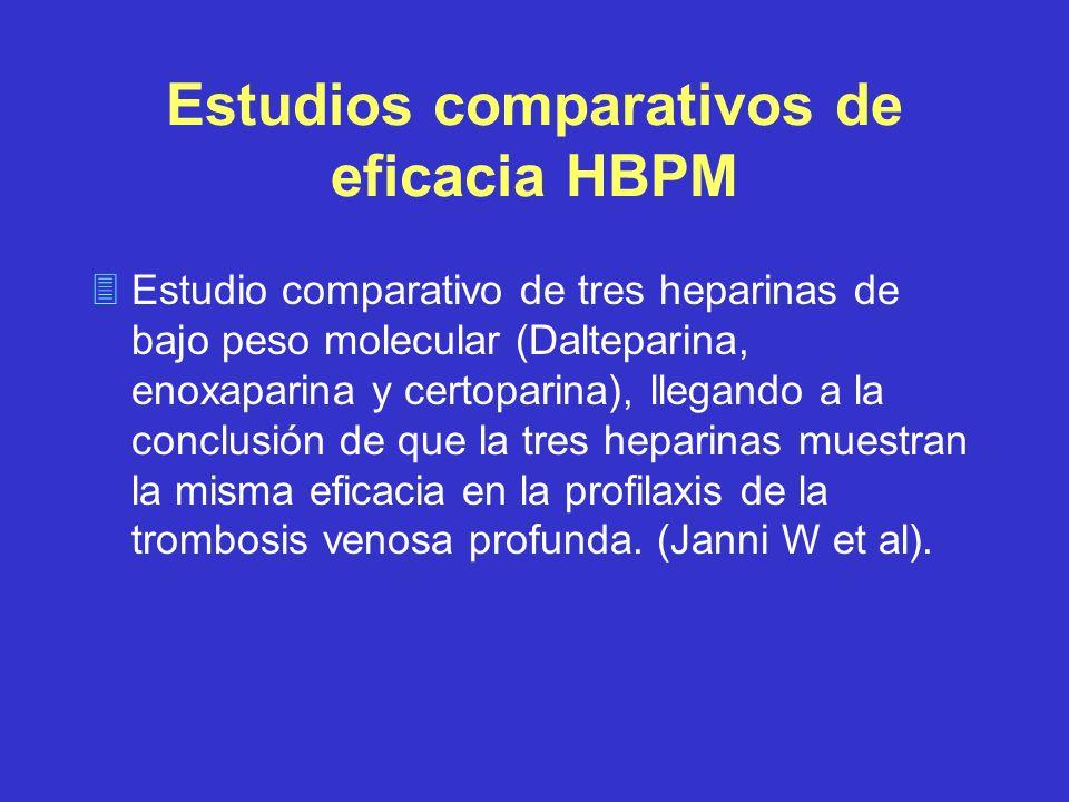 Estudios comparativos de eficacia HBPM 3Estudio comparativo de tres heparinas de bajo peso molecular (Dalteparina, enoxaparina y certoparina), llegand