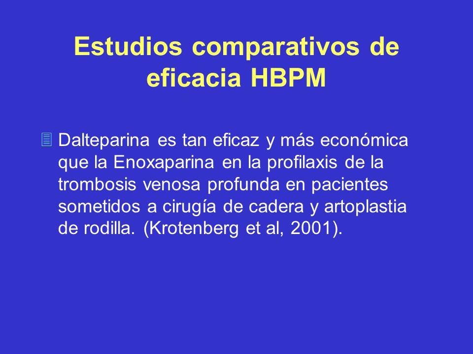Estudios comparativos de eficacia HBPM 3Dalteparina es tan eficaz y más económica que la Enoxaparina en la profilaxis de la trombosis venosa profunda