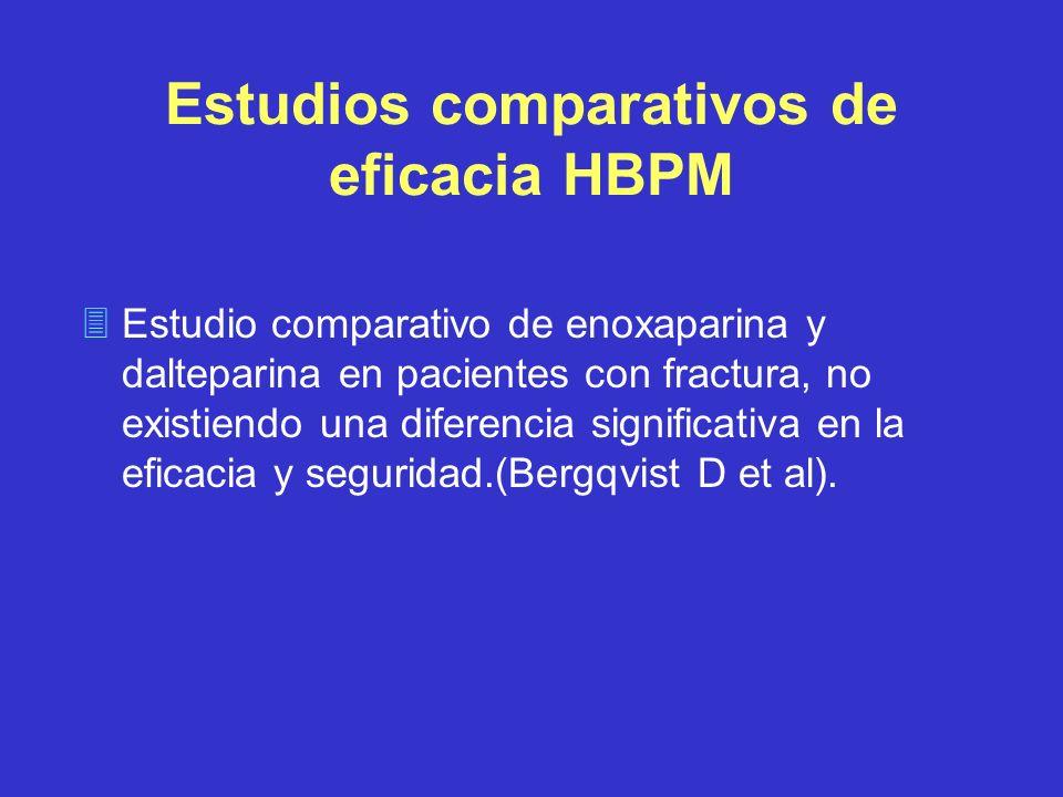 Estudios comparativos de eficacia HBPM 3Estudio comparativo de enoxaparina y dalteparina en pacientes con fractura, no existiendo una diferencia signi