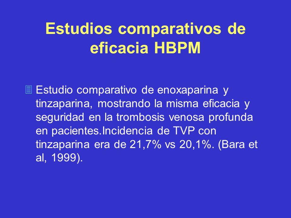 Estudios comparativos de eficacia HBPM 3Estudio comparativo de enoxaparina y tinzaparina, mostrando la misma eficacia y seguridad en la trombosis veno
