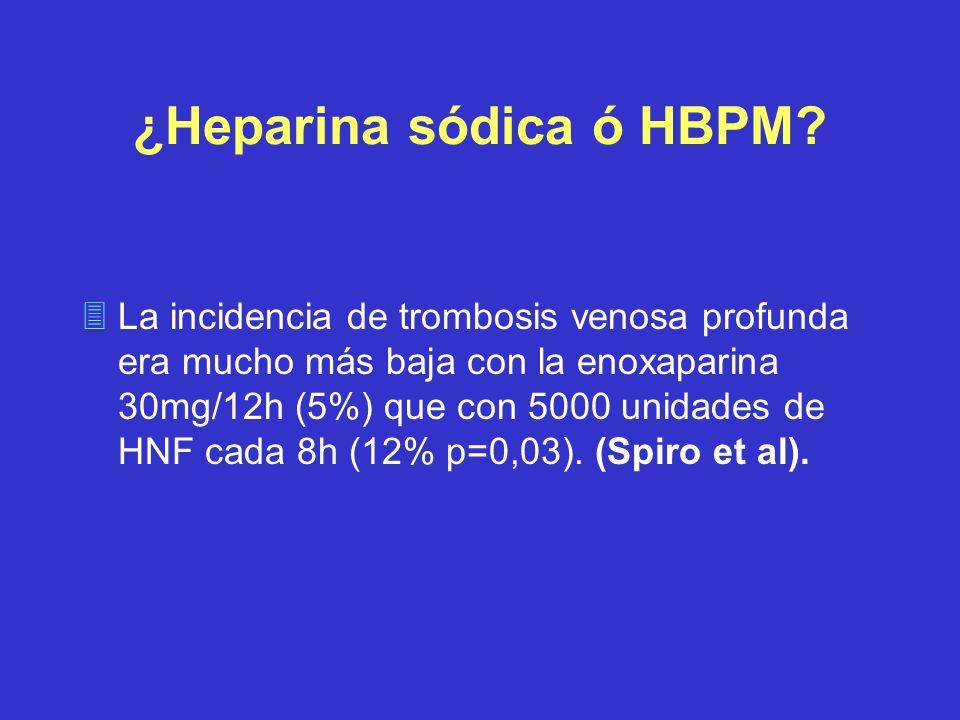 ¿Heparina sódica ó HBPM? 3La incidencia de trombosis venosa profunda era mucho más baja con la enoxaparina 30mg/12h (5%) que con 5000 unidades de HNF