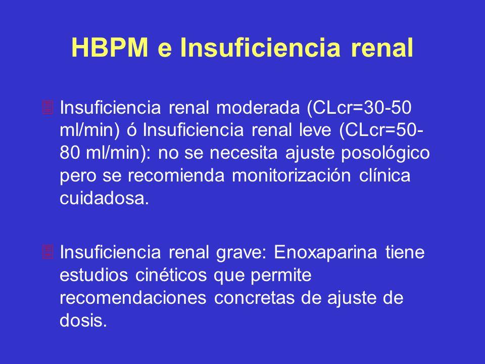 HBPM e Insuficiencia renal 3Insuficiencia renal moderada (CLcr=30-50 ml/min) ó Insuficiencia renal leve (CLcr=50- 80 ml/min): no se necesita ajuste po