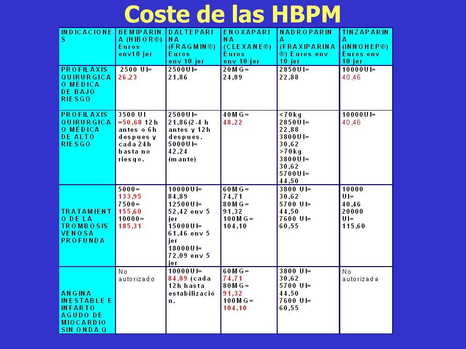 Coste de las HBPM
