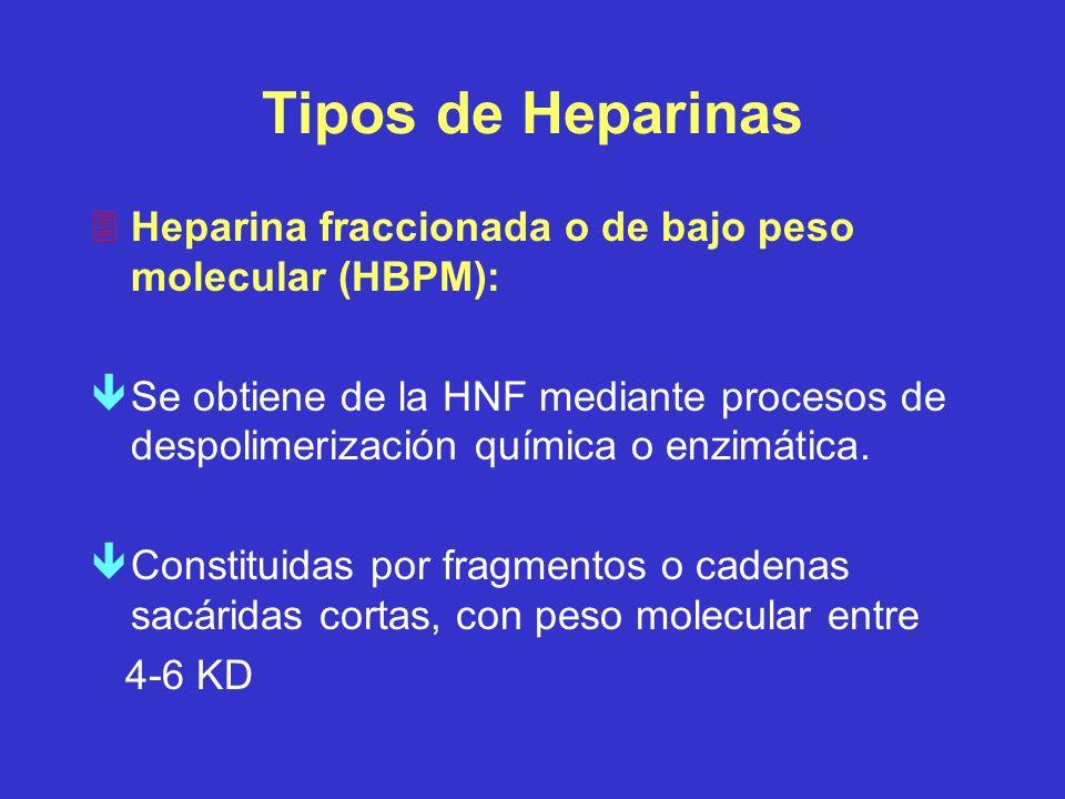 Tipos de Heparinas 3Heparina fraccionada o de bajo peso molecular (HBPM): êSe obtiene de la HNF mediante procesos de despolimerización química o enzim
