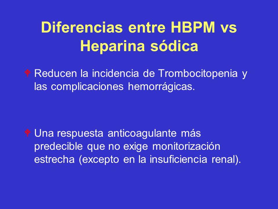 Diferencias entre HBPM vs Heparina sódica WReducen la incidencia de Trombocitopenia y las complicaciones hemorrágicas. WUna respuesta anticoagulante m