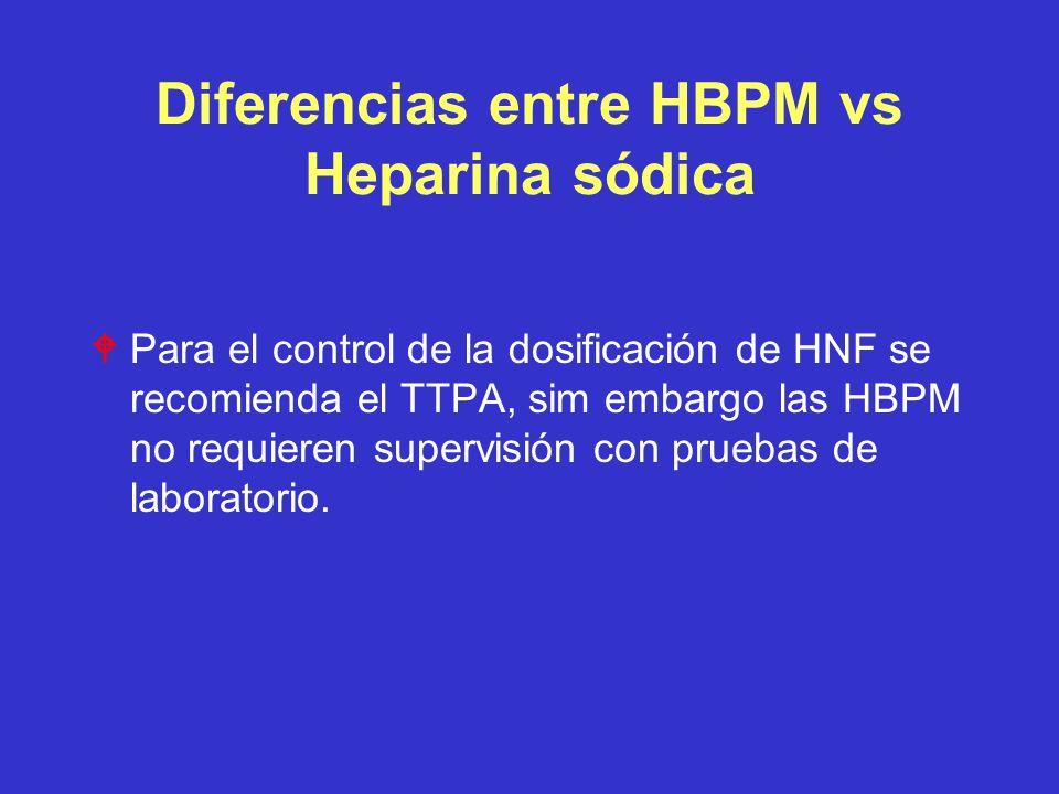 Diferencias entre HBPM vs Heparina sódica WPara el control de la dosificación de HNF se recomienda el TTPA, sim embargo las HBPM no requieren supervis