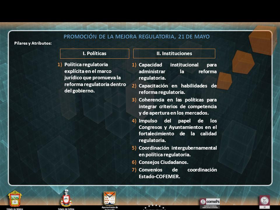AMSDE PROMOCIÓN DE LA MEJORA REGULATORIA, 21 DE MAYO I.