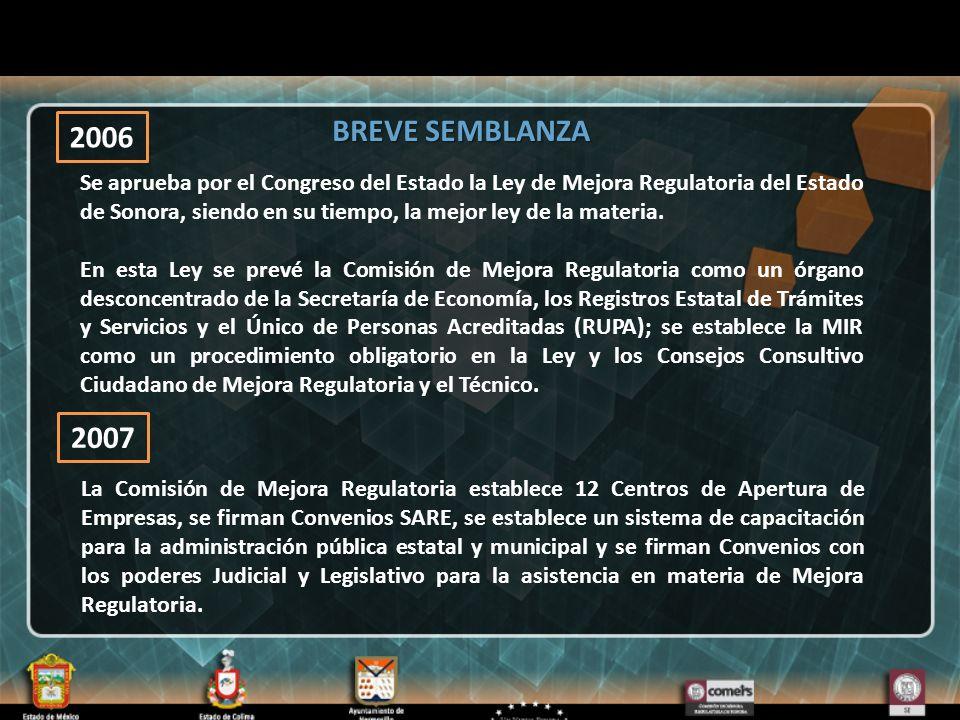 2006 Se aprueba por el Congreso del Estado la Ley de Mejora Regulatoria del Estado de Sonora, siendo en su tiempo, la mejor ley de la materia.