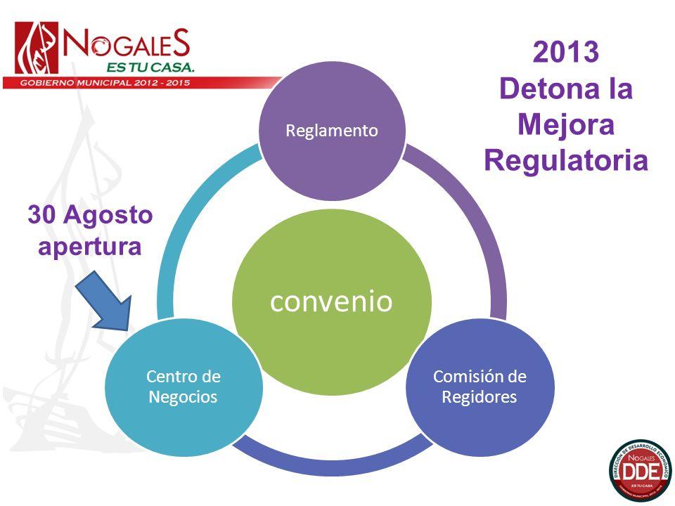 convenio Reglamento Comisión de Regidores Centro de Negocios 30 Agosto apertura 2013 Detona la Mejora Regulatoria