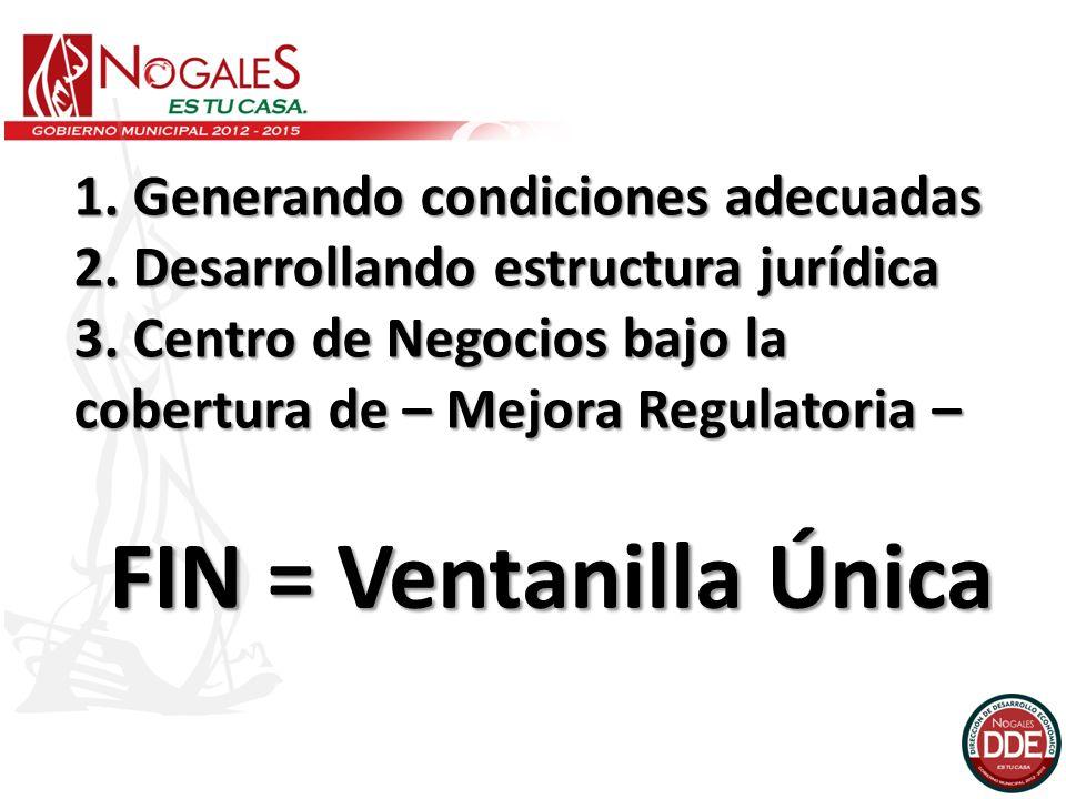 1. Generando condiciones adecuadas 2. Desarrollando estructura jurídica 3.