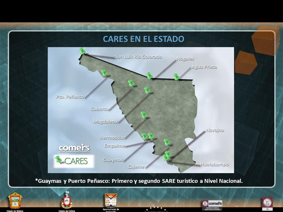 *Guaymas y Puerto Peñasco: Primero y segundo SARE turístico a Nivel Nacional. CARES EN EL ESTADO