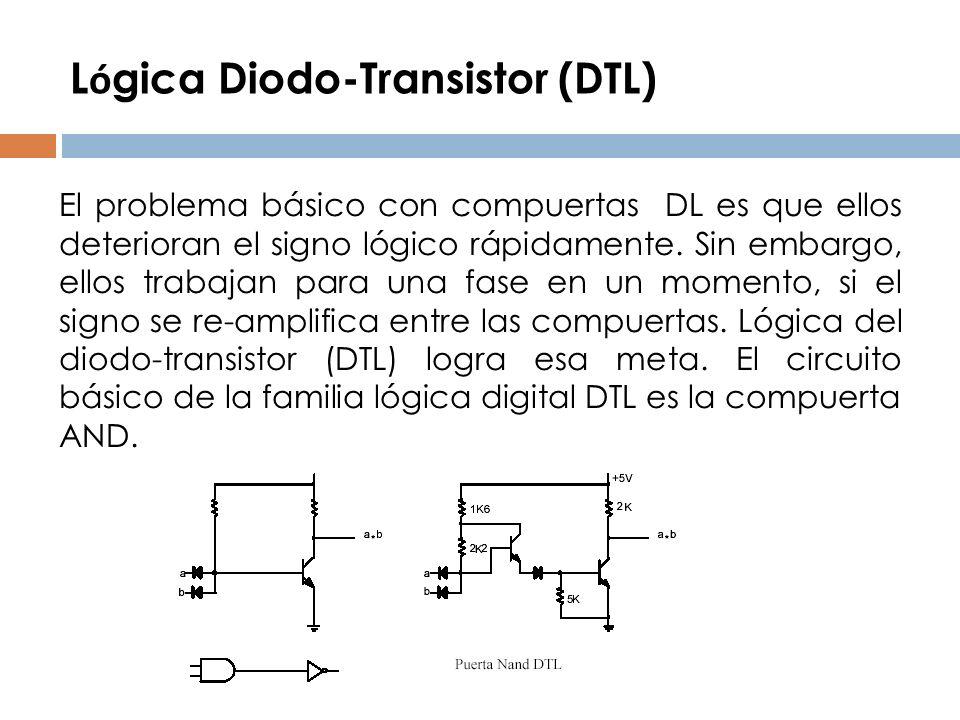 L ó gica Diodo-Transistor (DTL) El problema básico con compuertas DL es que ellos deterioran el signo lógico rápidamente. Sin embargo, ellos trabajan
