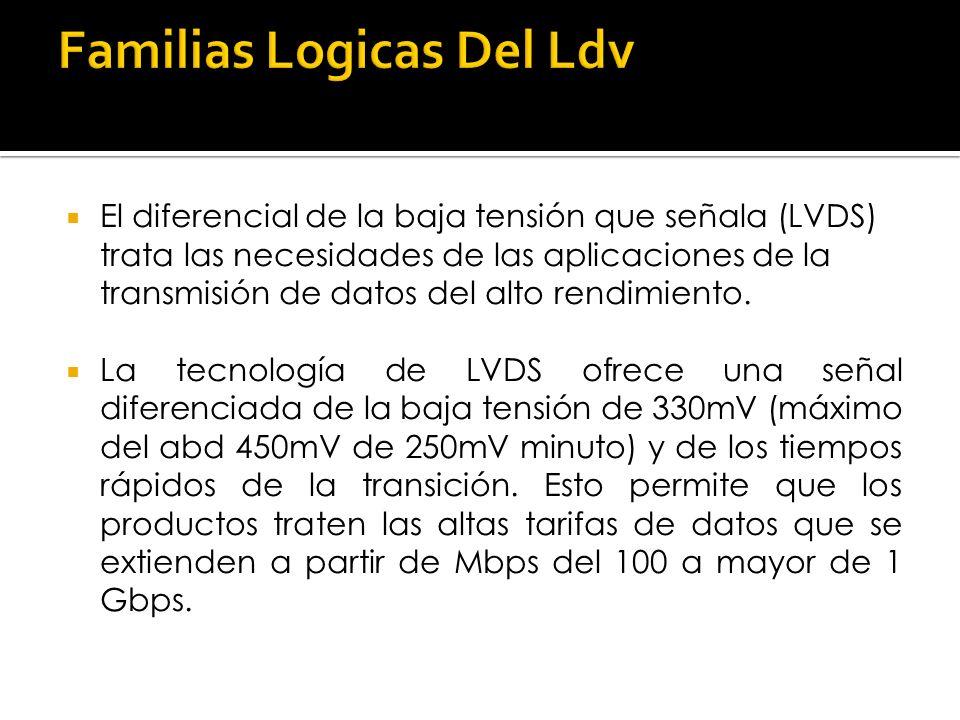 El diferencial de la baja tensión que señala (LVDS) trata las necesidades de las aplicaciones de la transmisión de datos del alto rendimiento. La tecn