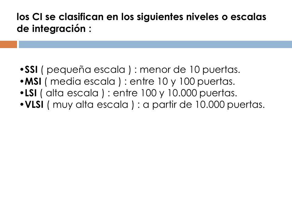 SSI ( pequeña escala ) : menor de 10 puertas. MSI ( media escala ) : entre 10 y 100 puertas. LSI ( alta escala ) : entre 100 y 10.000 puertas. VLSI (