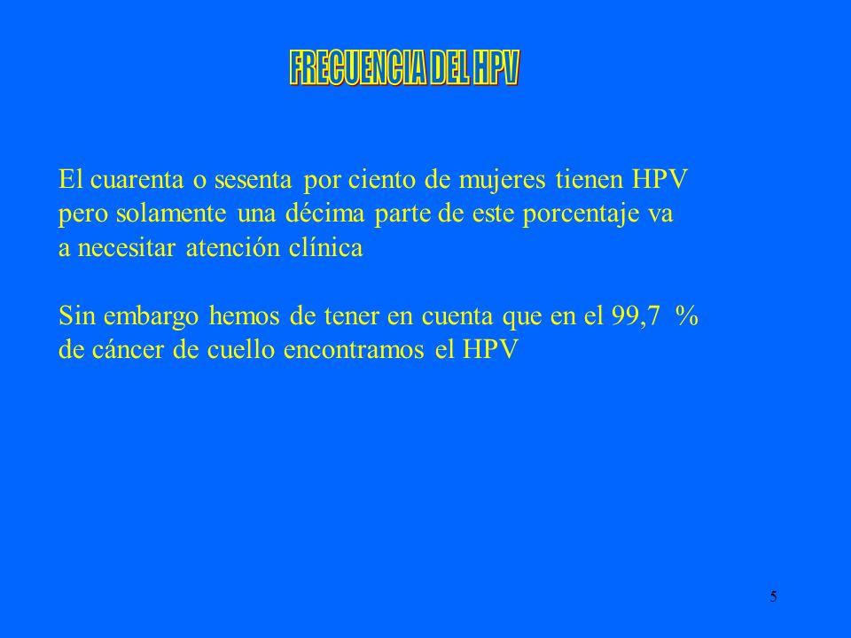 5 El cuarenta o sesenta por ciento de mujeres tienen HPV pero solamente una décima parte de este porcentaje va a necesitar atención clínica Sin embarg