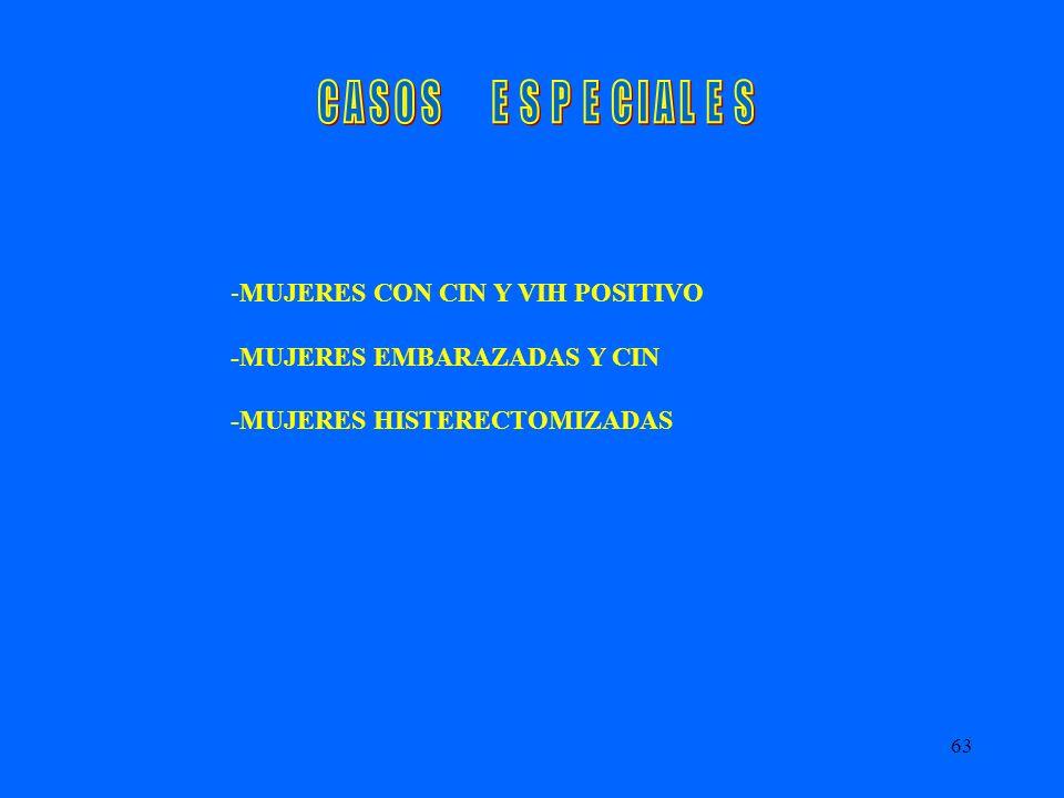 63 -MUJERES CON CIN Y VIH POSITIVO -MUJERES EMBARAZADAS Y CIN -MUJERES HISTERECTOMIZADAS