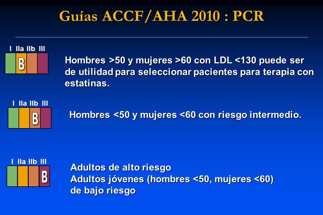 Guías ACCF/AHA 2010 : PCR Hombres <50 y mujeres <60 con riesgo intermedio. I IIaIIbIII I IIaIIbIII I IIaIIbIII Hombres >50 y mujeres >60 con LDL 50 y