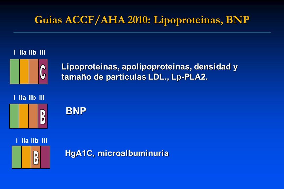 Lipoproteinas, apolipoproteinas, densidad y tamaño de partículas LDL., Lp-PLA2. Guias ACCF/AHA 2010: Lipoproteinas, BNP I IIaIIbIII I IIaIIbIII BNP I