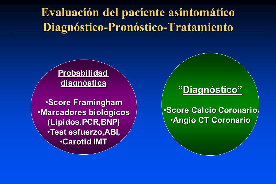 Evaluación del paciente asintomático Diagnóstico-Pronóstico-Tratamiento Probabilidaddiagnóstica Score FraminghamScore Framingham Marcadores biológicos