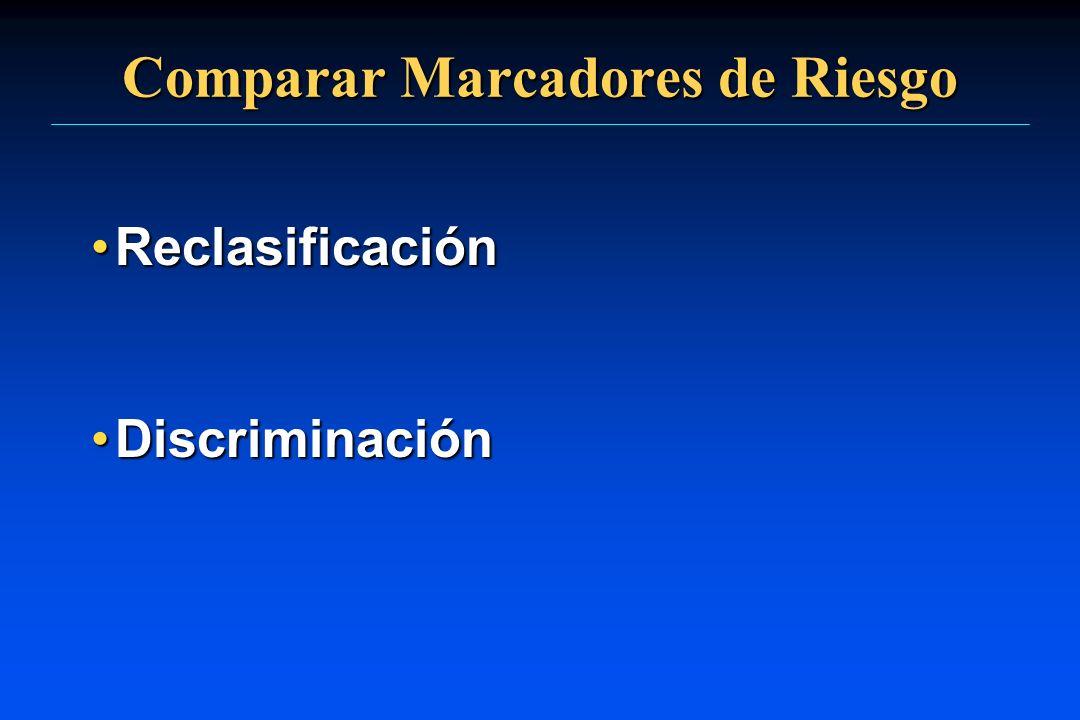 Comparar Marcadores de Riesgo ReclasificaciónReclasificación DiscriminaciónDiscriminación