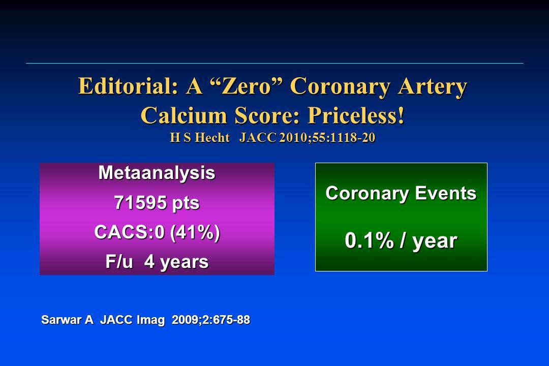 Editorial: A Zero Coronary Artery Calcium Score: Priceless! H S Hecht JACC 2010;55:1118-20 Metaanalysis 71595 pts CACS:0 (41%) F/u 4 years Coronary Ev