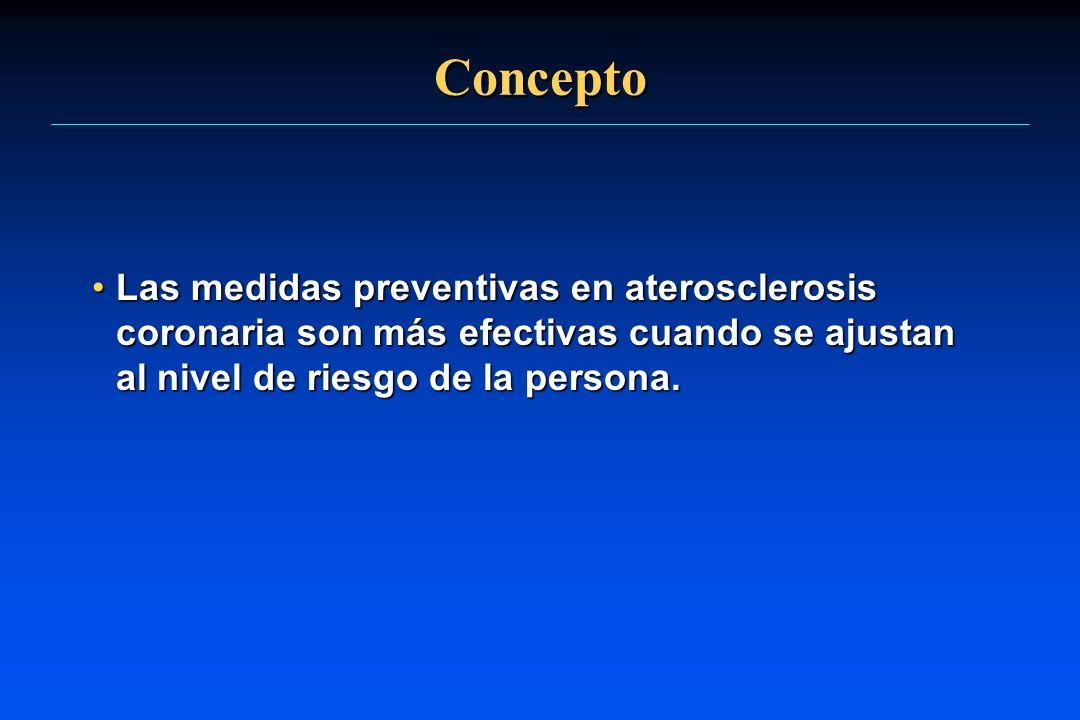 Concepto Las medidas preventivas en aterosclerosis coronaria son más efectivas cuando se ajustan al nivel de riesgo de la persona.Las medidas preventi