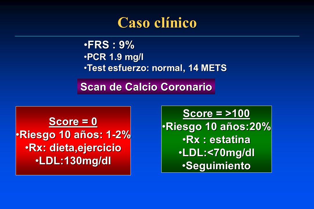 Caso clínico FRS : 9%FRS : 9% PCR 1.9 mg/lPCR 1.9 mg/l Test esfuerzo: normal, 14 METSTest esfuerzo: normal, 14 METS Scan de Calcio Coronario Score = 0