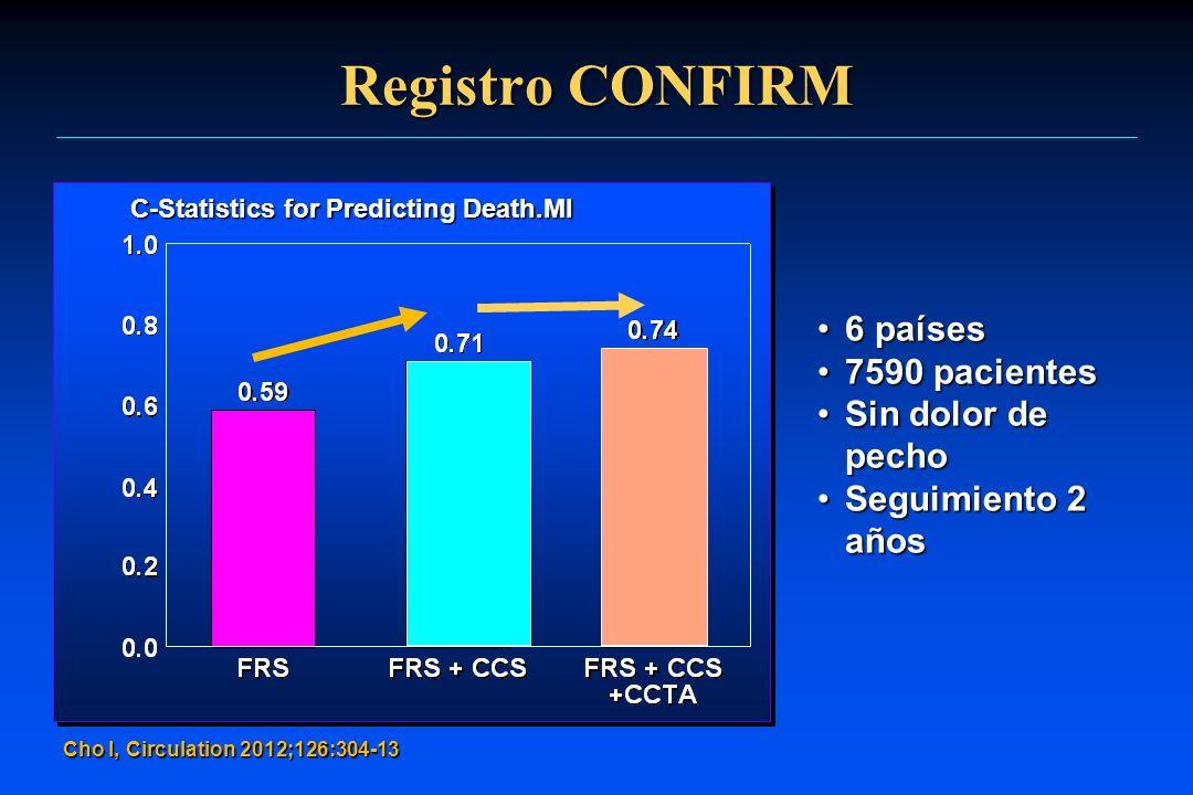 Registro CONFIRM Cho I, Circulation 2012;126:304-13 6 países6 países 7590 pacientes7590 pacientes Sin dolor de pechoSin dolor de pecho Seguimiento 2 a