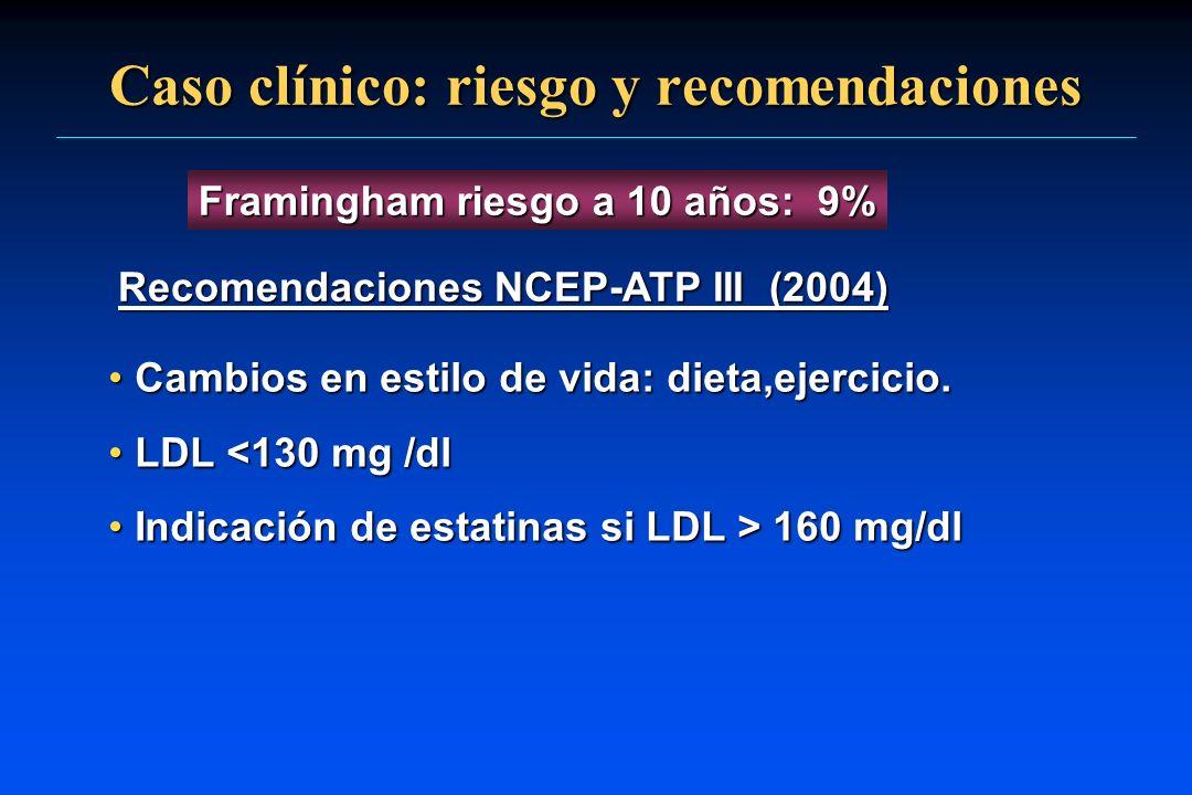 Caso clínico: riesgo y recomendaciones Cambios en estilo de vida: dieta,ejercicio.Cambios en estilo de vida: dieta,ejercicio. LDL <130 mg /dlLDL <130