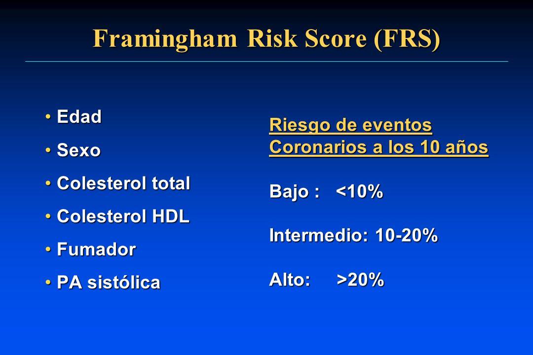 Framingham Risk Score (FRS) EdadEdad SexoSexo Colesterol totalColesterol total Colesterol HDLColesterol HDL FumadorFumador PA sistólicaPA sistólica Ri
