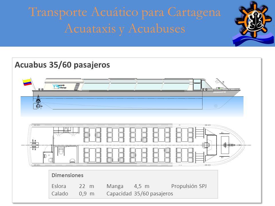 20 Acuabus 35/60 pasajeros Transporte Acuático para Cartagena Acuataxis y Acuabuses Dimensiones Eslora22 mManga4,5 m Propulsión SPJ Calado0,9 mCapacid