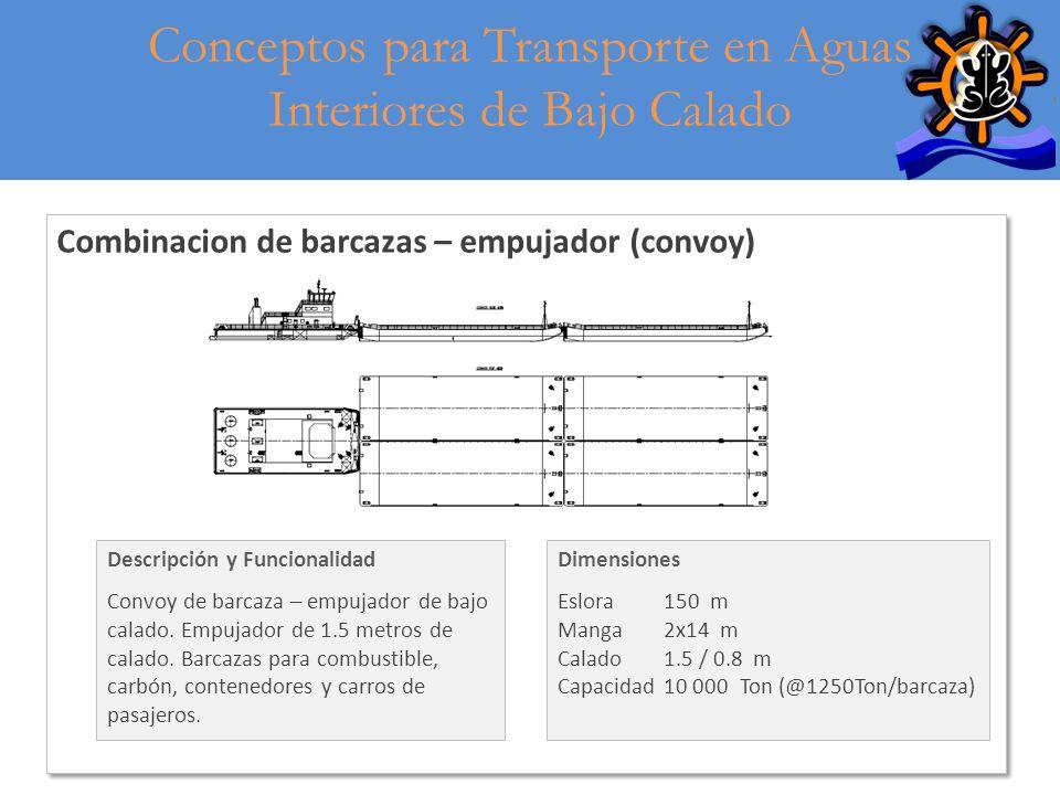 5 Portacontenedor para Rios Descripción y Funcionalidad Diseño de bajo calado para el transporte de alta velocidad de Contenedores.