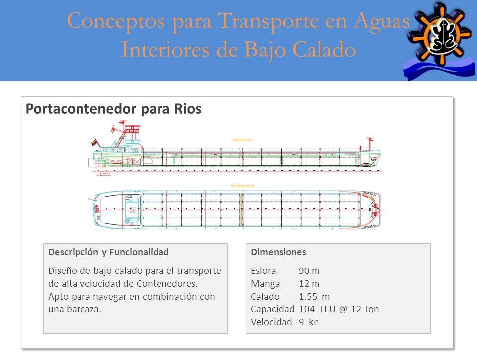 5 Portacontenedor para Rios Descripción y Funcionalidad Diseño de bajo calado para el transporte de alta velocidad de Contenedores. Apto para navegar