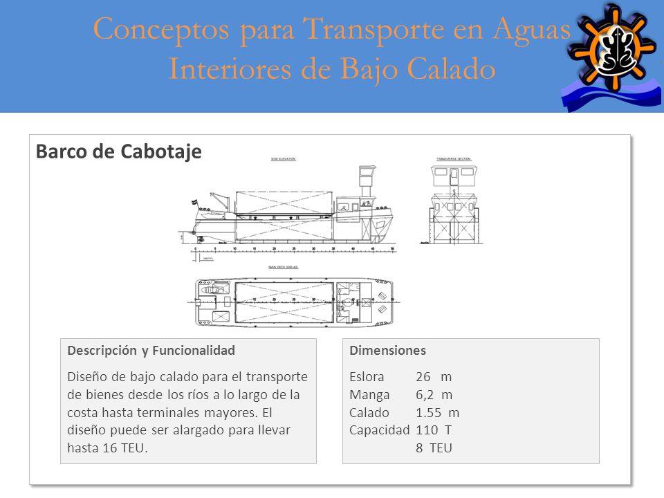 7 Barco de Cabotaje Descripción y Funcionalidad Diseño de bajo calado para el transporte de bienes desde los ríos a lo largo de la costa hasta termina