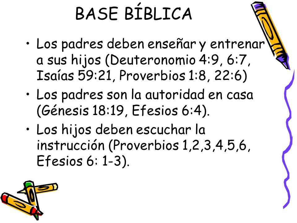BASE BÍBLICA Los padres deben enseñar y entrenar a sus hijos (Deuteronomio 4:9, 6:7, Isaías 59:21, Proverbios 1:8, 22:6) Los padres son la autoridad e